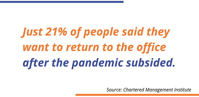 Chartered Management Institute stat Just 21% of people said they want to return to the office after the pandemic