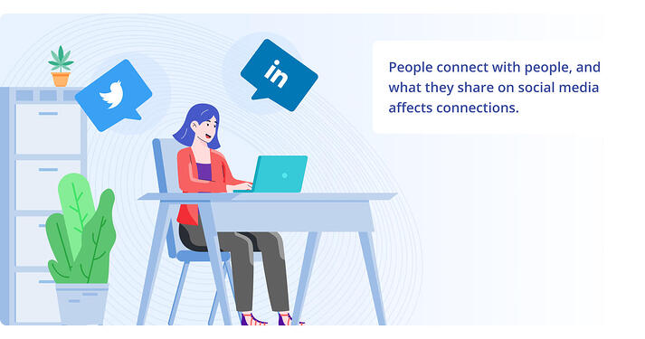 Employee Advocacy promotes people sharing with people