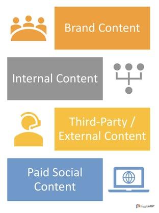 Employee advocacy program content strategy