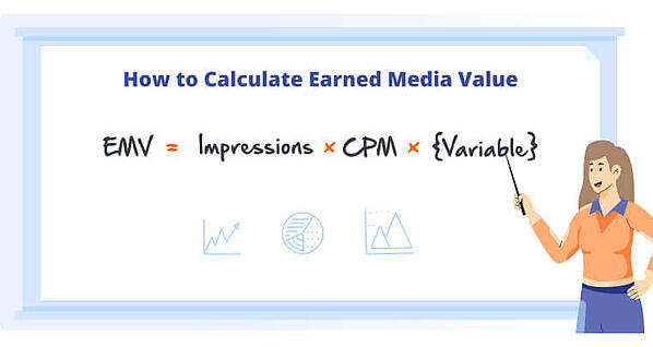 How to Calculate Earned Media Value