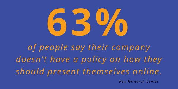 Pew Research Center 63% of people say their company doesnt have a policy on how they should present themselves online