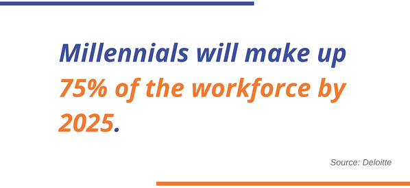 Millennials-in-the-workforce