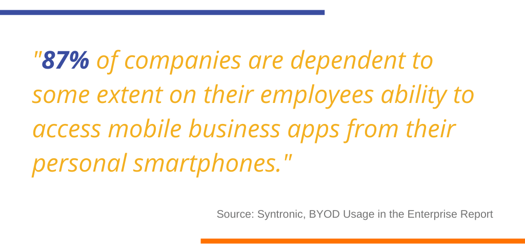 Syntronic Quote Around Smartphone Usage-1