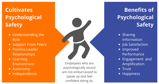 employee-psychology